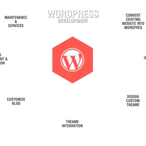 One Stop Solution For WordPress – Vwebtech.com